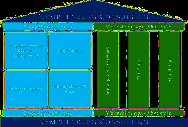 NyCo-Struktur-1-1024x694s1